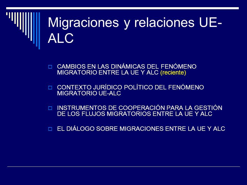 Migraciones y relaciones UE- ALC CAMBIOS EN LAS DINÁMICAS DEL FENÓMENO MIGRATORIO ENTRE LA UE Y ALC (reciente) CONTEXTO JURÍDICO POLÍTICO DEL FENÓMENO MIGRATORIO UE-ALC INSTRUMENTOS DE COOPERACIÓN PARA LA GESTIÓN DE LOS FLUJOS MIGRATORIOS ENTRE LA UE Y ALC EL DIÁLOGO SOBRE MIGRACIONES ENTRE LA UE Y ALC