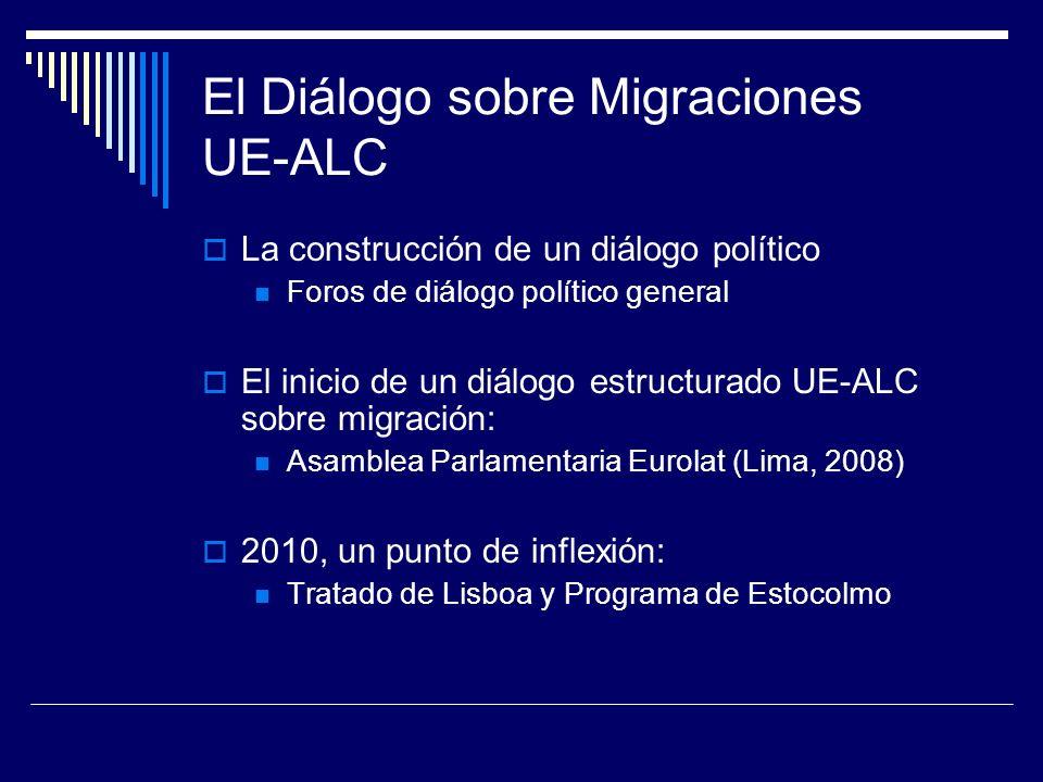 El Diálogo sobre Migraciones UE-ALC La construcción de un diálogo político Foros de diálogo político general El inicio de un diálogo estructurado UE-ALC sobre migración: Asamblea Parlamentaria Eurolat (Lima, 2008) 2010, un punto de inflexión: Tratado de Lisboa y Programa de Estocolmo