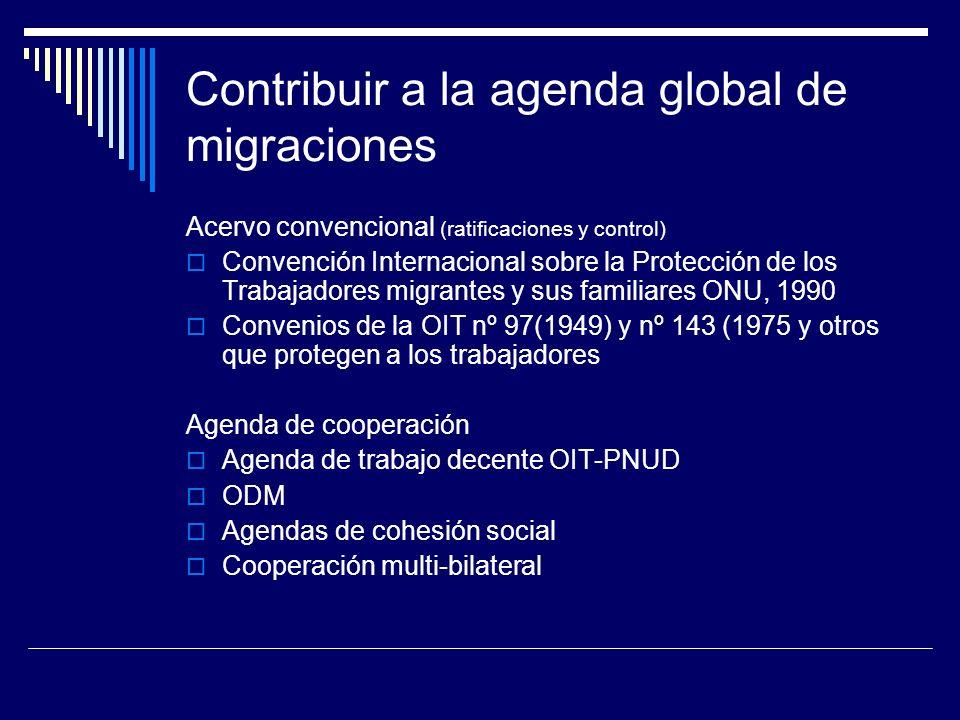 Contribuir a la agenda global de migraciones Acervo convencional (ratificaciones y control) Convención Internacional sobre la Protección de los Trabajadores migrantes y sus familiares ONU, 1990 Convenios de la OIT nº 97(1949) y nº 143 (1975 y otros que protegen a los trabajadores Agenda de cooperación Agenda de trabajo decente OIT-PNUD ODM Agendas de cohesión social Cooperación multi-bilateral