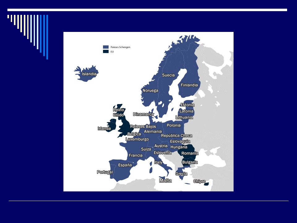 PUNTOS DE PARTIDA Responsabilidad compartida Aplicación de la normativa Schengen Ejecución y Regulación nacional (soberanía sobre el territorio y la población) Solidaridad Reparto de la carga