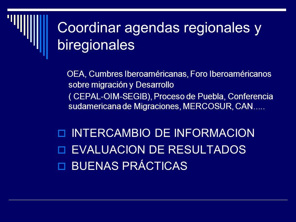 Coordinar agendas regionales y biregionales OEA, Cumbres Iberoaméricanas, Foro Iberoaméricanos sobre migración y Desarrollo ( CEPAL-OIM-SEGIB), Proceso de Puebla, Conferencia sudamericana de Migraciones, MERCOSUR, CAN.....