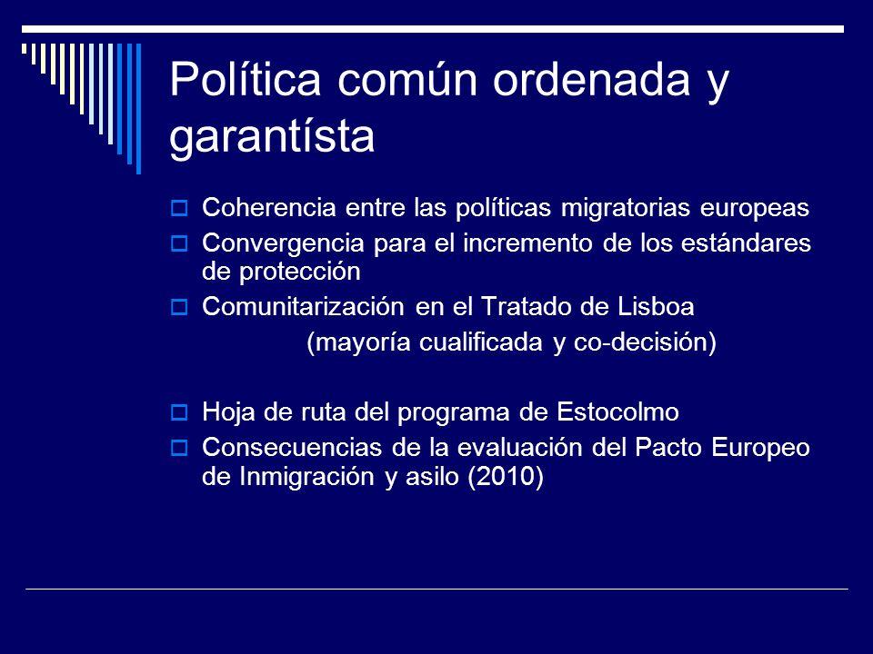 Política común ordenada y garantísta Coherencia entre las políticas migratorias europeas Convergencia para el incremento de los estándares de protección Comunitarización en el Tratado de Lisboa (mayoría cualificada y co-decisión) Hoja de ruta del programa de Estocolmo Consecuencias de la evaluación del Pacto Europeo de Inmigración y asilo (2010)