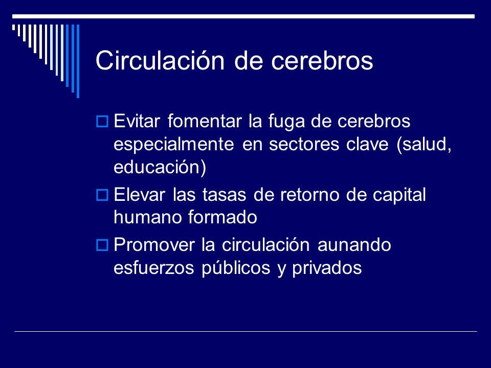 Circulación de cerebros Evitar fomentar la fuga de cerebros especialmente en sectores clave (salud, educación) Elevar las tasas de retorno de capital humano formado Promover la circulación aunando esfuerzos públicos y privados