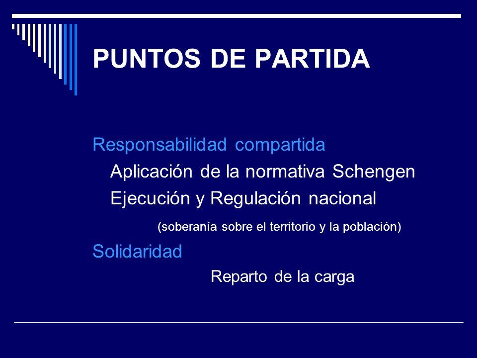 Medidas compensatorias Control de fronteras Políticas de Visados Políticas migratorias Asilo Cooperación judicial Cooperación policial Aproximación de legislación penal y procesal penal