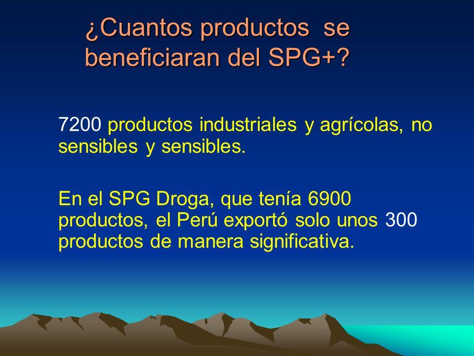 ¿Cuantos productos se beneficiaran del SPG+.