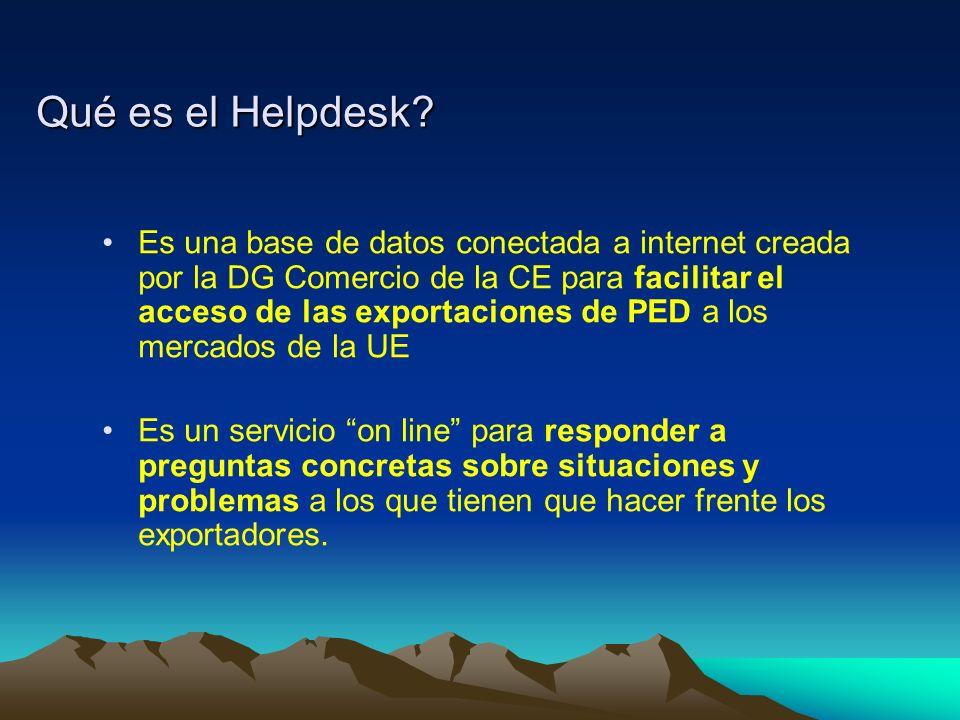 Qué es el Helpdesk.
