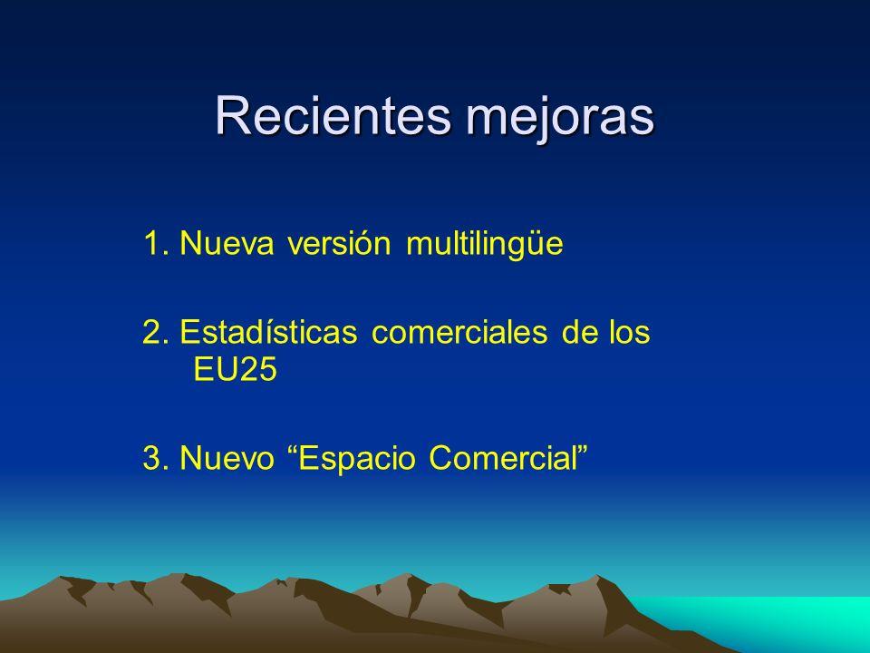 Recientes mejoras 1.Nueva versión multilingüe 2. Estadísticas comerciales de los EU25 3.