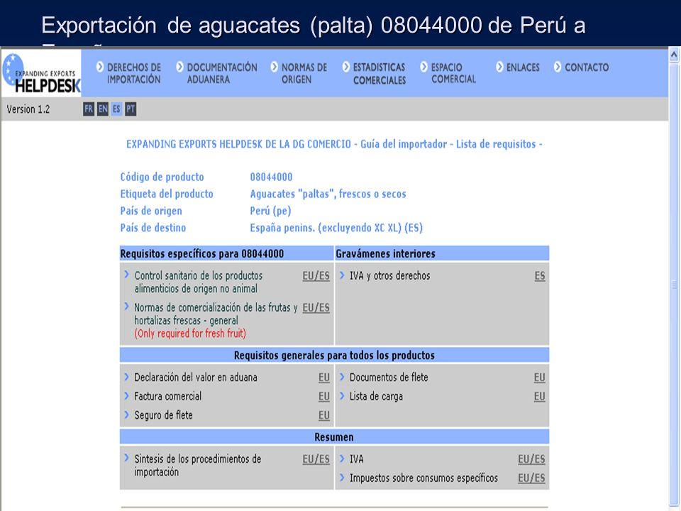 Exportación de aguacates (palta) 08044000 de Perú a España