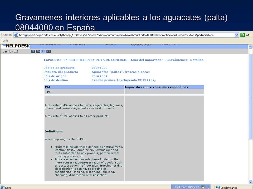 Gravamenes interiores aplicables a los aguacates (palta) 08044000 en España
