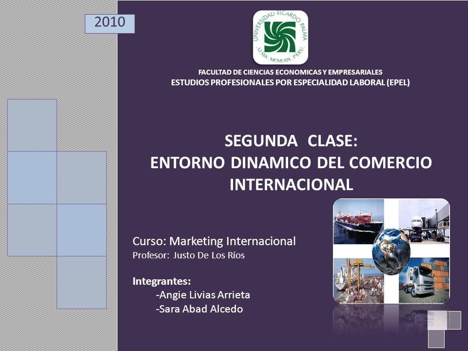 SEGUNDA CLASE: ENTORNO DINAMICO DEL COMERCIO INTERNACIONAL FACULTAD DE CIENCIAS ECONOMICAS Y EMPRESARIALES ESTUDIOS PROFESIONALES POR ESPECIALIDAD LABORAL (EPEL) Curso: Marketing Internacional Profesor: Justo De Los Ríos Integrantes: -Angie Livias Arrieta -Sara Abad Alcedo 2010