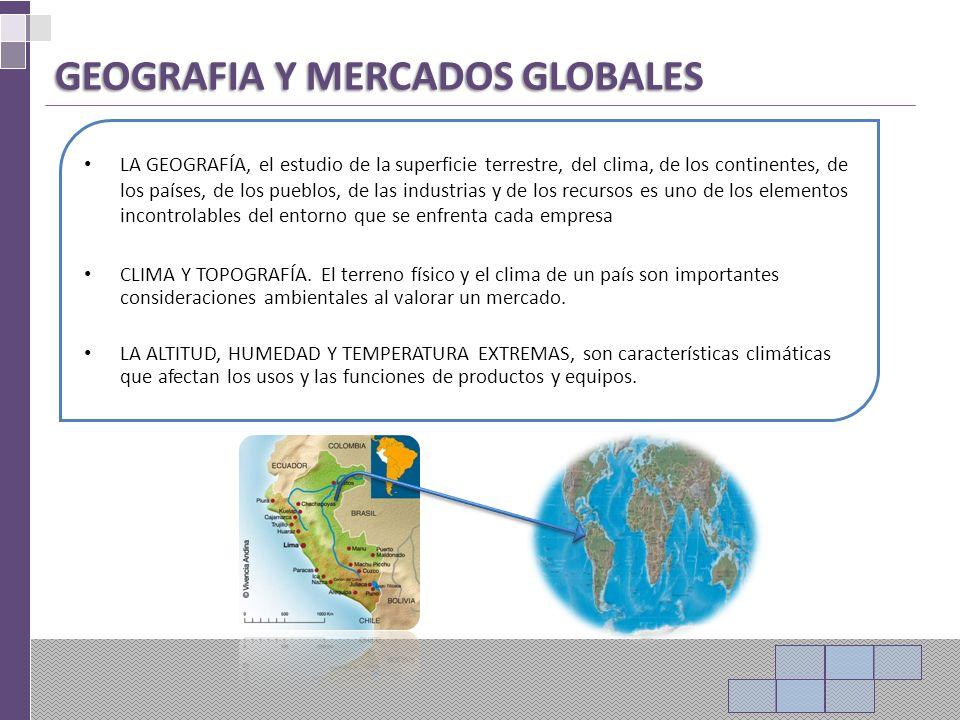 GEOGRAFIA Y MERCADOS GLOBALES LA GEOGRAFÍA, el estudio de la superficie terrestre, del clima, de los continentes, de los países, de los pueblos, de las industrias y de los recursos es uno de los elementos incontrolables del entorno que se enfrenta cada empresa CLIMA Y TOPOGRAFÍA.