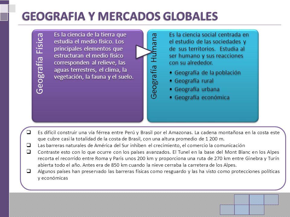 GEOGRAFIA Y MERCADOS GLOBALES Geografía Física Es la ciencia de la tierra que estudia el medio físico.