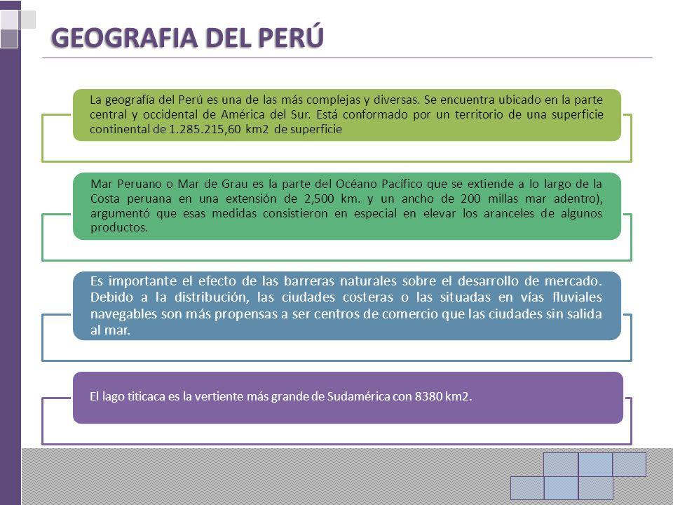 La geografía del Perú es una de las más complejas y diversas.