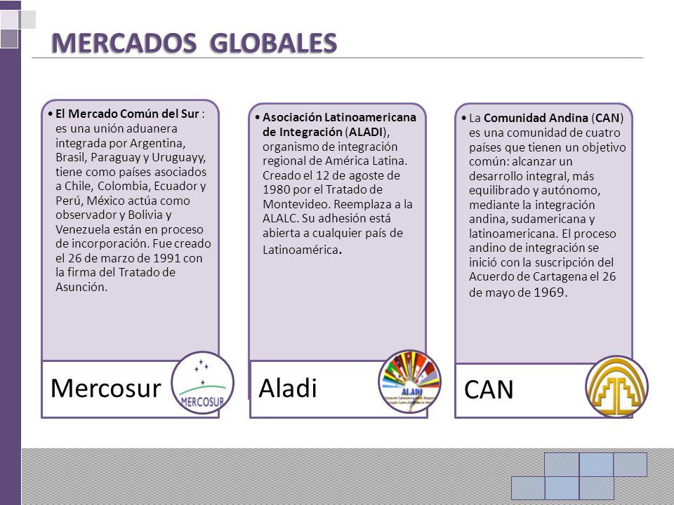 El Mercado Común del Sur : es una unión aduanera integrada por Argentina, Brasil, Paraguay y Uruguayy, tiene como países asociados a Chile, Colombia, Ecuador y Perú, México actúa como observador y Bolivia y Venezuela están en proceso de incorporación.