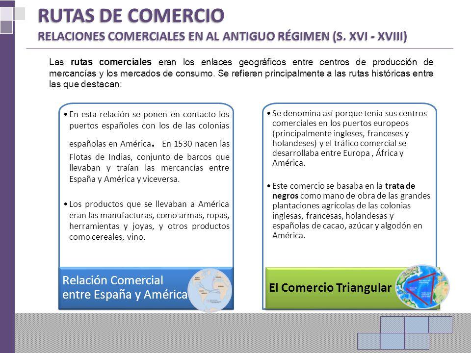 En esta relación se ponen en contacto los puertos españoles con los de las colonias españolas en América.
