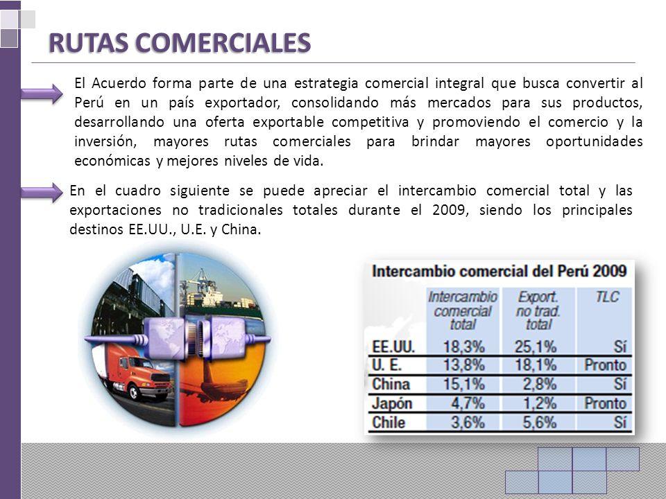 RUTAS COMERCIALES El Acuerdo forma parte de una estrategia comercial integral que busca convertir al Perú en un país exportador, consolidando más mercados para sus productos, desarrollando una oferta exportable competitiva y promoviendo el comercio y la inversión, mayores rutas comerciales para brindar mayores oportunidades económicas y mejores niveles de vida.