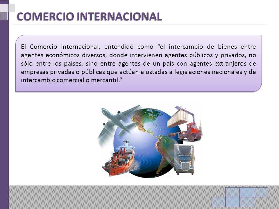 PROTECCIONISMO Proteccionismo Obstáculos que pone un país a las importaciones de mercaderías de otros países, para proteger el mercado nacional de la competencia exterior, o a las exportaciones, para controlar la inflación interna.
