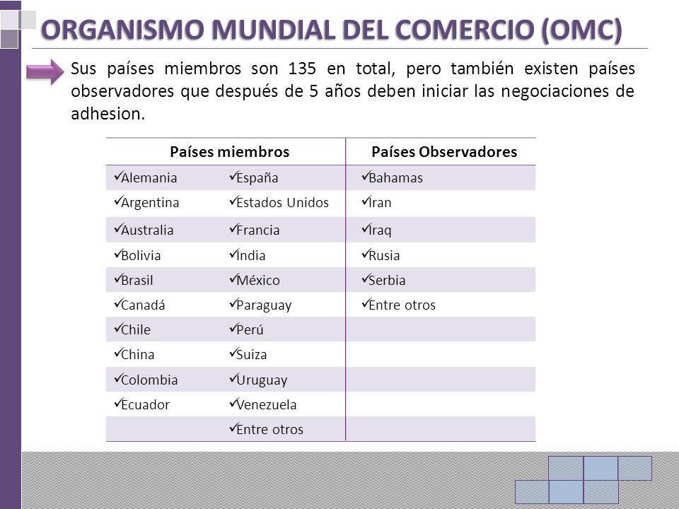 ORGANISMO MUNDIAL DEL COMERCIO (OMC) Sus países miembros son 135 en total, pero también existen países observadores que después de 5 años deben iniciar las negociaciones de adhesion.