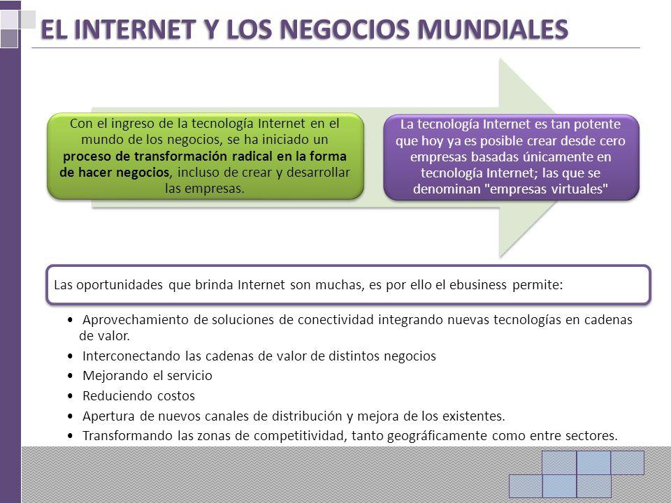 EL INTERNET Y LOS NEGOCIOS MUNDIALES Con el ingreso de la tecnología Internet en el mundo de los negocios, se ha iniciado un proceso de transformación radical en la forma de hacer negocios, incluso de crear y desarrollar las empresas.