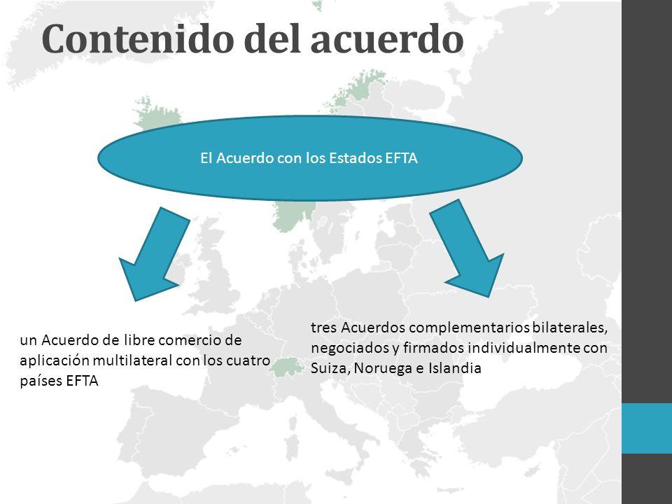 Contenido del acuerdo El Acuerdo con los Estados EFTA un Acuerdo de libre comercio de aplicación multilateral con los cuatro países EFTA tres Acuerdos
