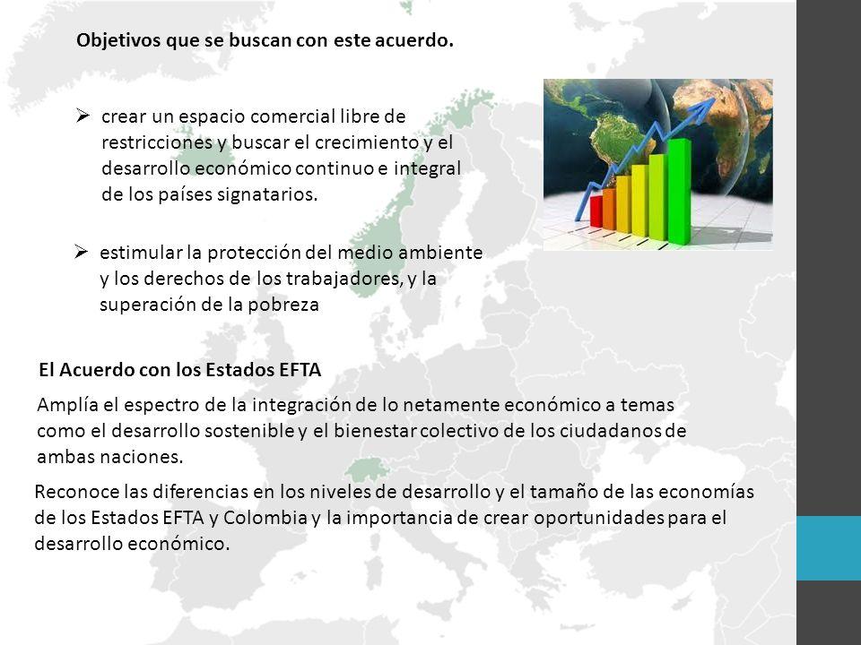 Objetivos que se buscan con este acuerdo. crear un espacio comercial libre de restricciones y buscar el crecimiento y el desarrollo económico continuo
