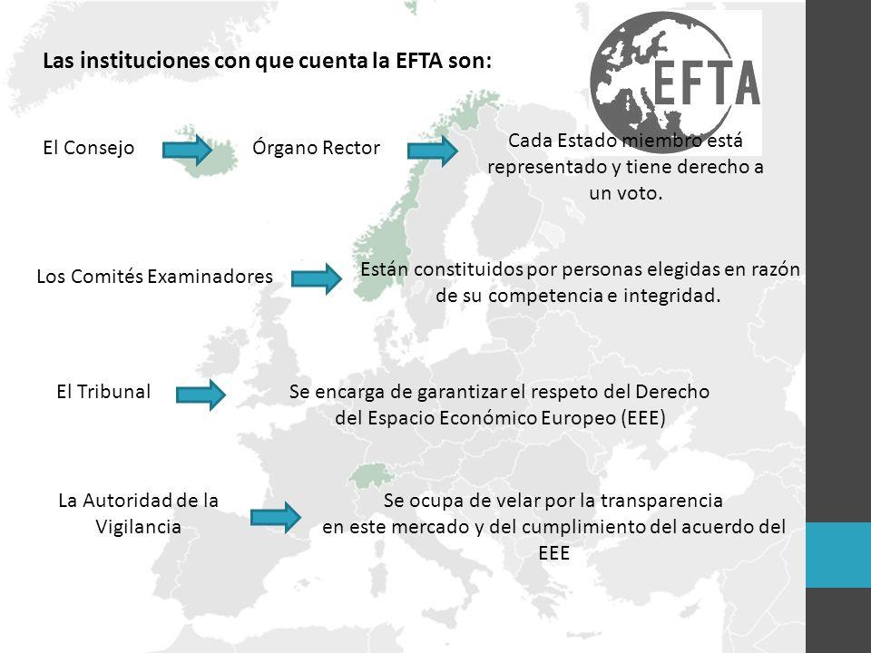 Órgano Rector Las instituciones con que cuenta la EFTA son: El Consejo Cada Estado miembro está representado y tiene derecho a un voto. La Autoridad d