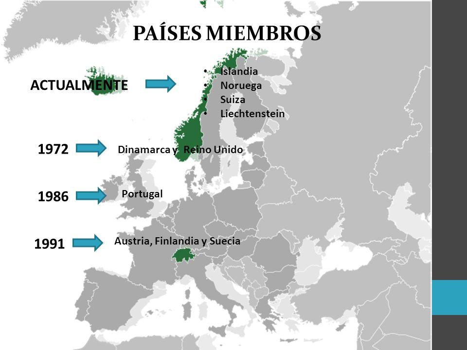 PAÍSES MIEMBROS 1972 Dinamarca y Reino Unido 1986 Portugal 1991 Austria, Finlandia y Suecia Islandia Noruega Suiza Liechtenstein ACTUALMENTE