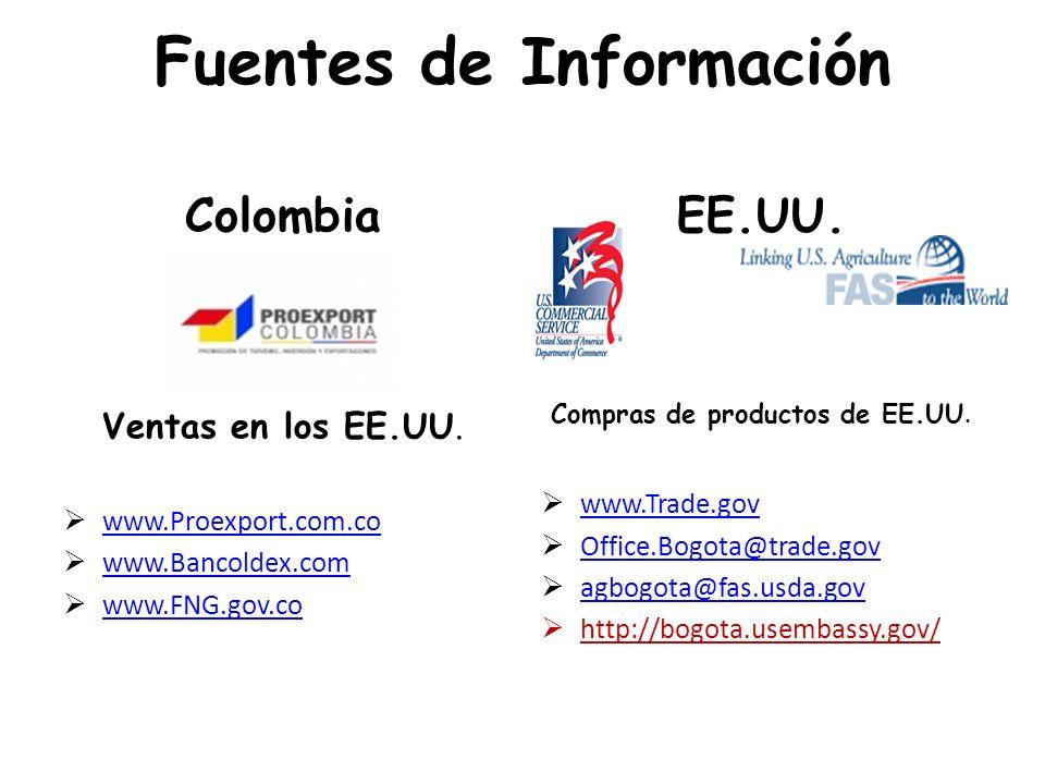 Fuentes de Información Colombia los EE.UU. Ventas en los EE.UU. www.Proexport.com.co www.Bancoldex.com www.FNG.gov.co EE.UU. Compras de productos de E