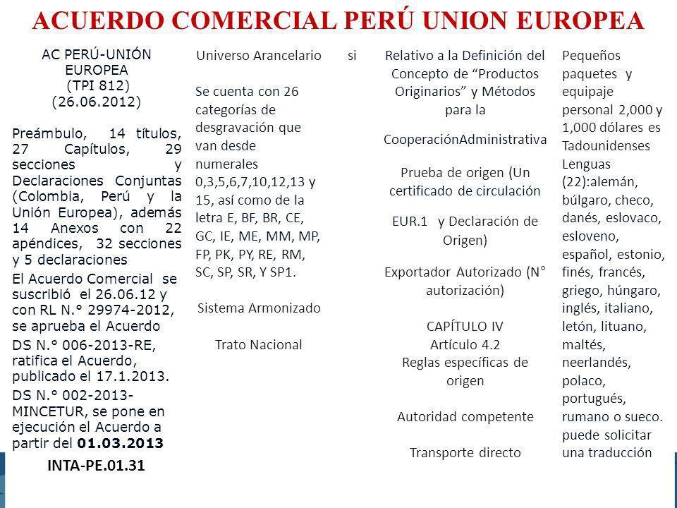 ACUERDO/TPI NORMAS PREFERENCIAS NOMENCLATURA CUO TAS 0RIGEN EXCEPCIÓN PRESENT/IDIOMAS AC PERÚ-UNIÓN EUROPEA (TPI 812) (26.06.2012) Preámbulo, 14 títul