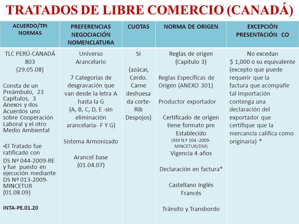ACUERDO/TPI NORMAS PREFERENCIAS NEGOCIACIÓN NOMENCLATURA CUOTASNORMA DE ORIGENEXCEPCIÓN PRESENTACIÓN CO TLC PERÚ-CANADÁ 803 (29.05.08) Consta de un Pr
