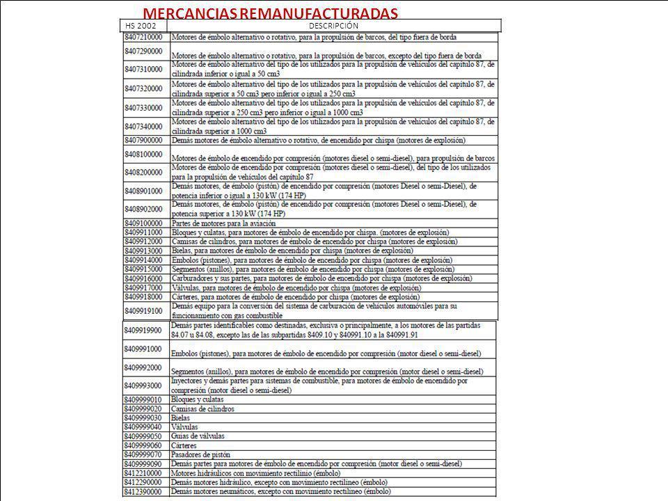Eco. Nicasio Arriola Nuñez HS 2002DESCRIPCIÓN MERCANCIAS REMANUFACTURADAS