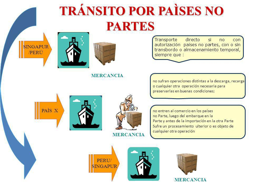 TRÁNSITO POR PAÌSES NO TRÁNSITO POR PAÌSES NOPARTES MERCANCIA no entren al comercio en los países no Parte, luego del embarque en la Parte y antes de