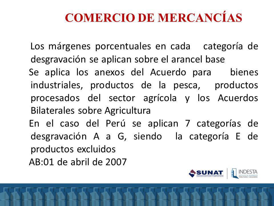 Los márgenes porcentuales en cada categoría de desgravación se aplican sobre el arancel base Se aplica los anexos del Acuerdo para bienes industriales