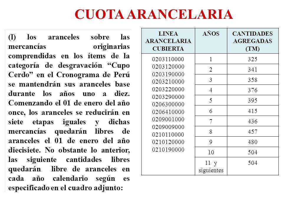 ACUERDO/TPI NORMAS PREFERENCIAS NEGOCIACIÓN NOMENCLATURA NORMA DE ORIGEN ALC PERÚ-TAILANDIA (TPI 808) (31.12.11) Aprobado RL N° 28431 (24.12.04) y ratificado DS N° 010-2005-RE ( 27.01.05) Consta de un Acuerdo Marco, un Protocolo para Acelerar la Liberalización del Comercio de Mercancías y Facilitación del Comercio y tres protocolos adicionales.