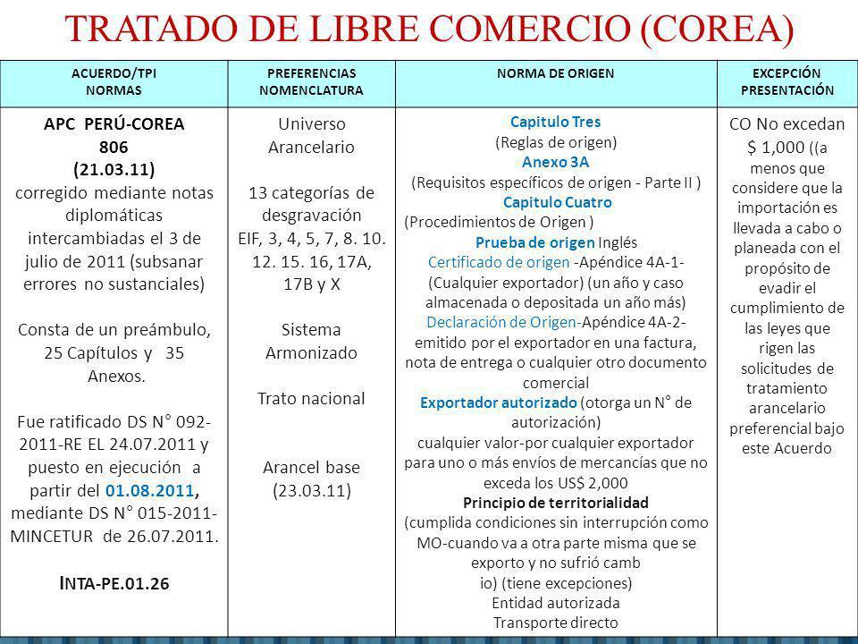 ACUERDO/TPI NORMAS PREFERENCIAS NOMENCLATURA NORMA DE ORIGENEXCEPCIÓN PRESENTACIÓN APC PERÚ-COREA 806 (21.03.11) corregido mediante notas diplomáticas