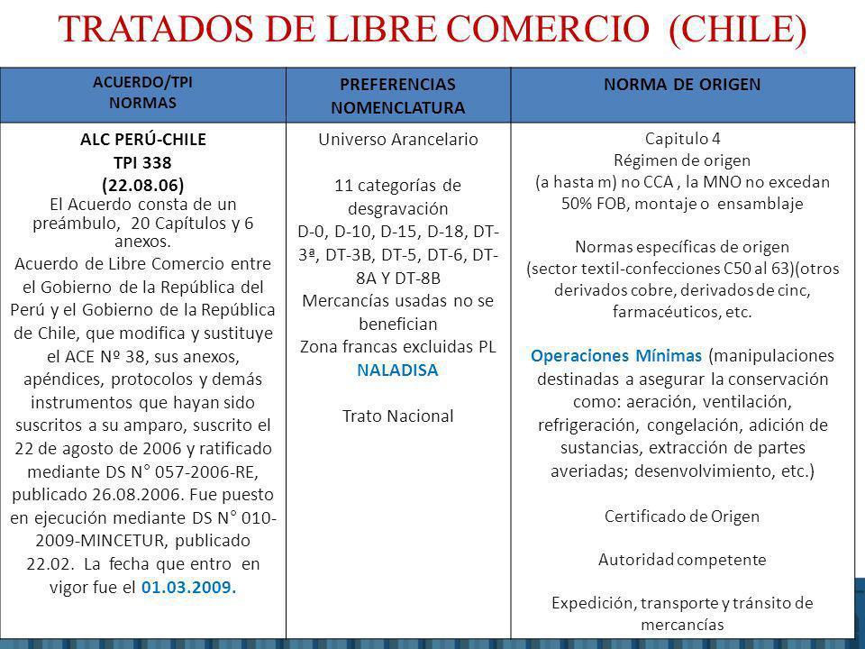 ACUERDO/TPI NORMAS PREFERENCIAS NOMENCLATURA NORMA DE ORIGEN ALC PERÚ-CHILE TPI 338 (22.08.06) El Acuerdo consta de un preámbulo, 20 Capítulos y 6 ane