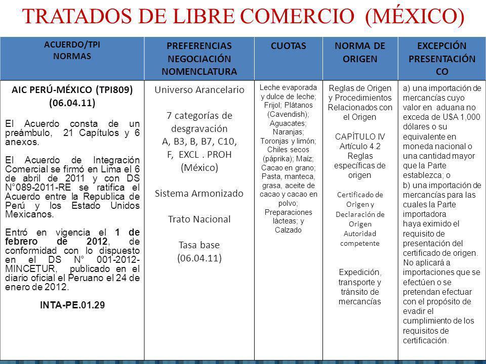 ACUERDO/TPI NORMAS PREFERENCIAS NEGOCIACIÓN NOMENCLATURA CUOTASNORMA DE ORIGEN EXCEPCIÓN PRESENTACIÓN CO AIC PERÚ-MÉXICO (TPI809) (06.04.11) El Acuerd