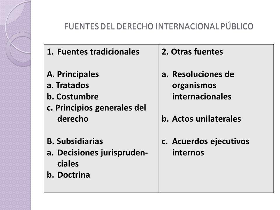 FUENTES DEL DERECHO INTERNACIONAL PÚBLICO 1.Fuentes tradicionales A.