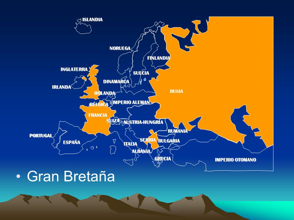 PORTUGAL IMPERIO ALEMAN AUSTRIA-HUNGRÍA RUSIA INGLATERRA FRANCIA ESPAÑA ITALIAISLANDIANORUEGA FINLANDIA DINAMARCA HOLANDA IRLANDA BÉLGICA ALBANIA SUIZA RUMANIA SERBIA GRECIA BULGARIA IMPERIO OTOMANO SUECIA Gran Bretaña