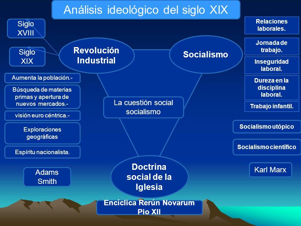 Socialismo Doctrina social de la Iglesia Revolución Industrial Análisis ideológico del siglo XIX Siglo XIX Siglo XVIII visión euro céntrica.- Espíritu nacionalista.