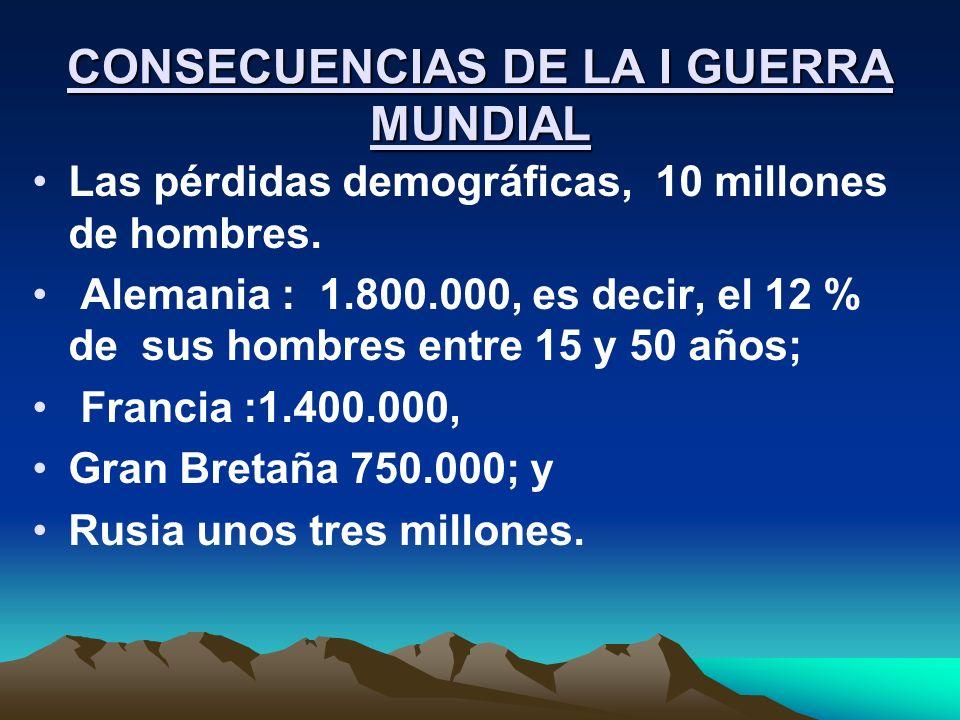 CONSECUENCIAS DE LA I GUERRA MUNDIAL Las pérdidas demográficas, 10 millones de hombres.