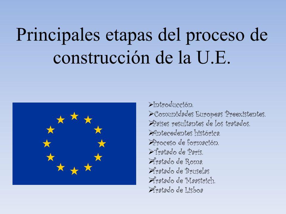 Principales etapas del proceso de construcción de la U.E. Introducción. Comunidades Europeas Preexistentes. Países resultantes de los tratados. Antece