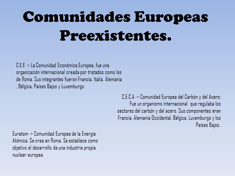 Comunidades Europeas Preexistentes. C.E.E -> La Comunidad Económica Europea, fue una organización internacional creada por tratados como los de Roma.
