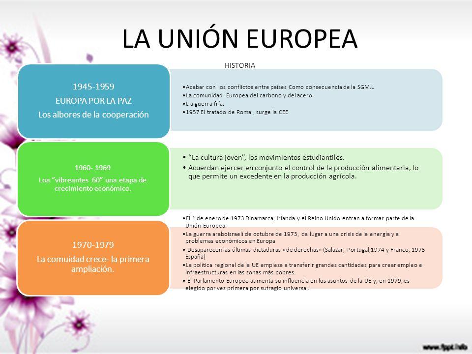 HISTORIA Acabar con los conflictos entre países Como consecuencia de la SGM.L La comunidad Europea del carbono y del acero. L a guerra fría. 1957 El t