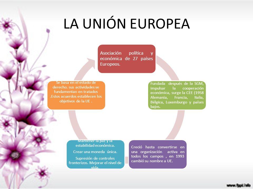 LA UNIÓN EUROPEA Asociación política y económica de 27 países Europeos. Fundada después de la SGM, impulsar la cooperación económica, surge la CEE (19