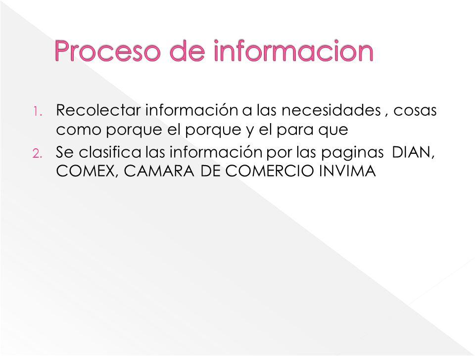 1. Recolectar información a las necesidades, cosas como porque el porque y el para que 2. Se clasifica las información por las paginas DIAN, COMEX, CA
