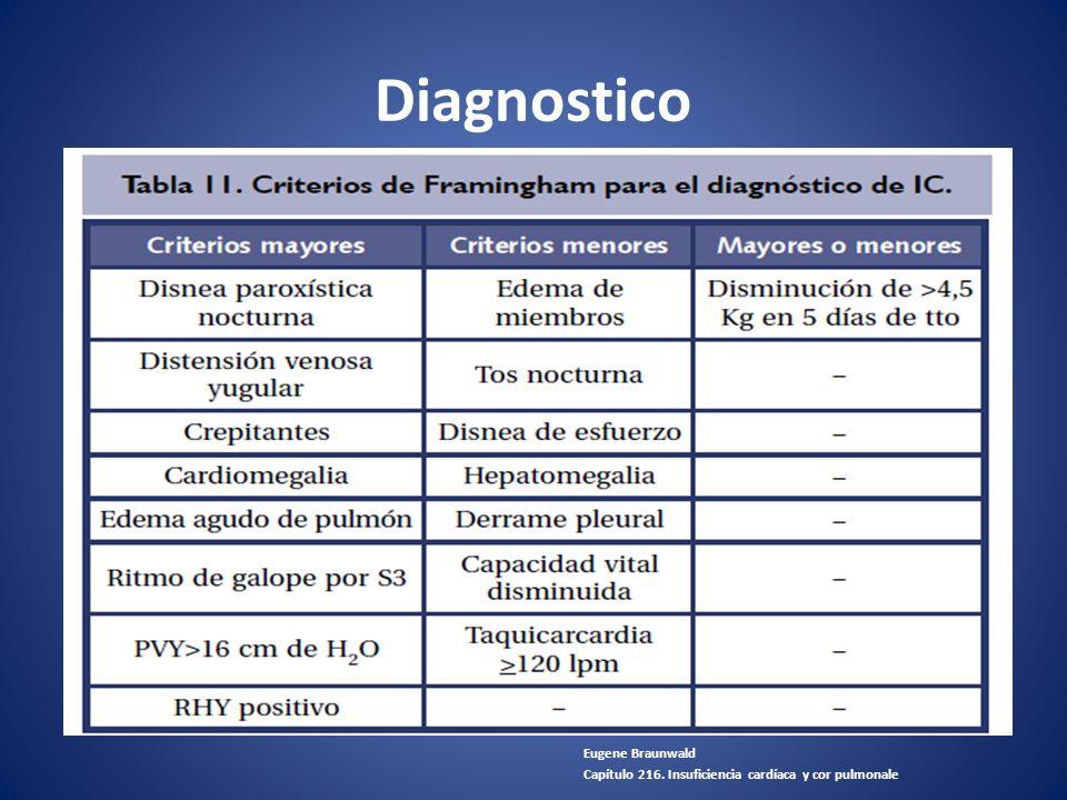 Diagnostico Eugene Braunwald Capítulo 216. Insuficiencia cardíaca y cor pulmonale