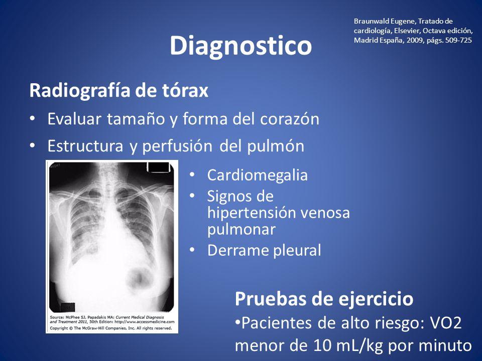 Diagnostico Radiografía de tórax Evaluar tamaño y forma del corazón Estructura y perfusión del pulmón Cardiomegalia Signos de hipertensión venosa pulm
