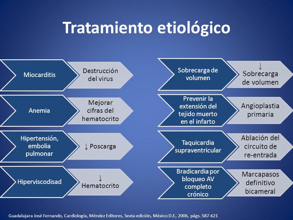 Tratamiento etiológico Miocarditis Destrucción del virus Anemia Mejorar cifras del hematocrito Hipertensión, embolia pulmonar Poscarga Hiperviscodisad