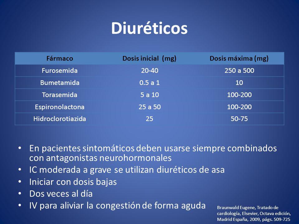 Diuréticos FármacoDosis inicial (mg)Dosis máxima (mg) Furosemida20-40250 a 500 Bumetamida0.5 a 110 Torasemida5 a 10100-200 Espironolactona25 a 50100-2